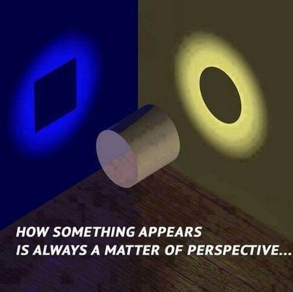 Consider your Perspective!